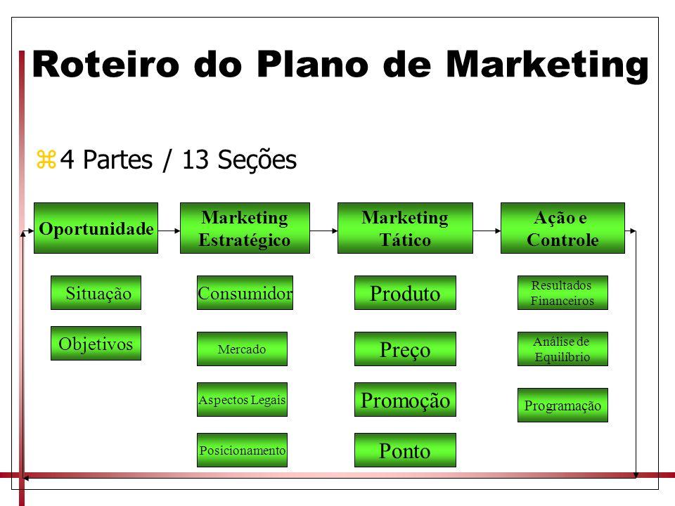 Roteiro do Plano de Marketing