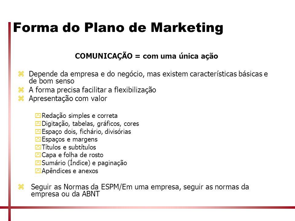Forma do Plano de Marketing