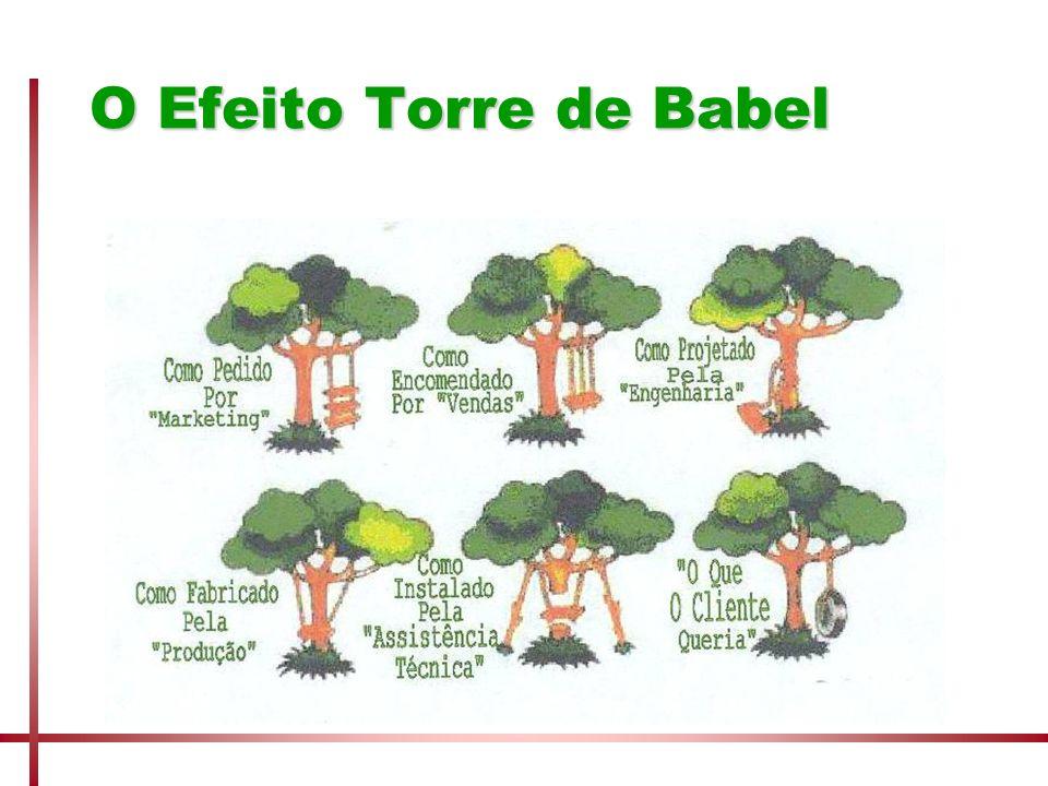 O Efeito Torre de Babel