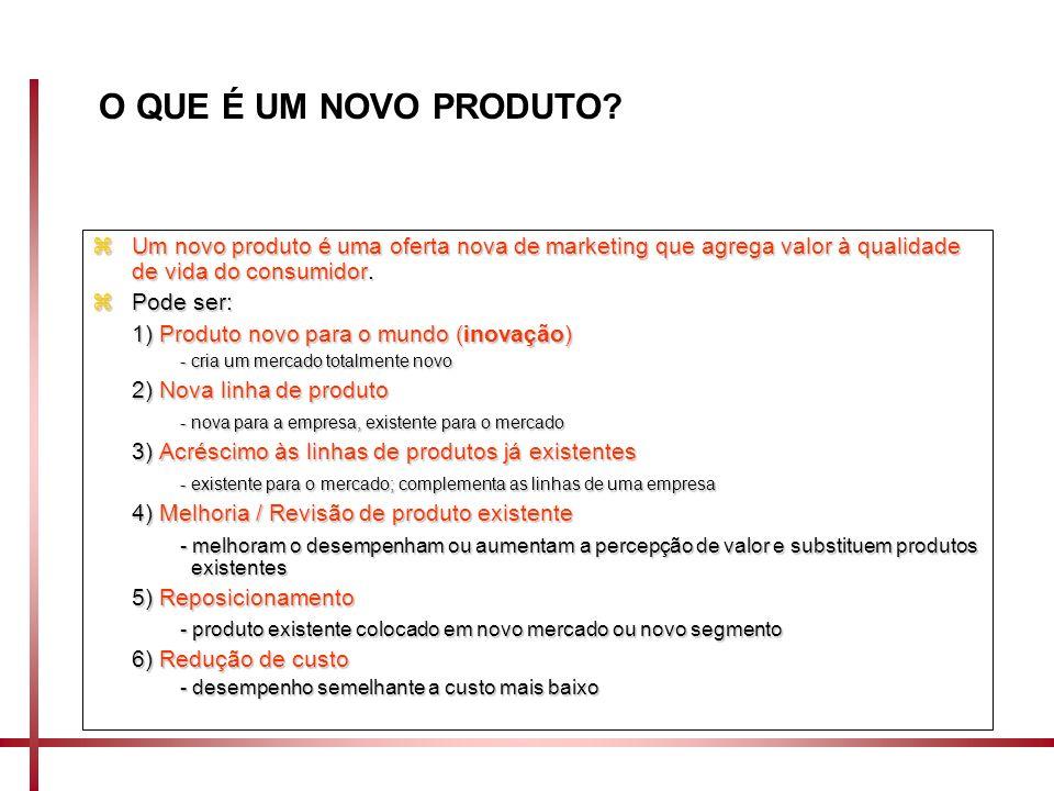 O QUE É UM NOVO PRODUTO Um novo produto é uma oferta nova de marketing que agrega valor à qualidade de vida do consumidor.