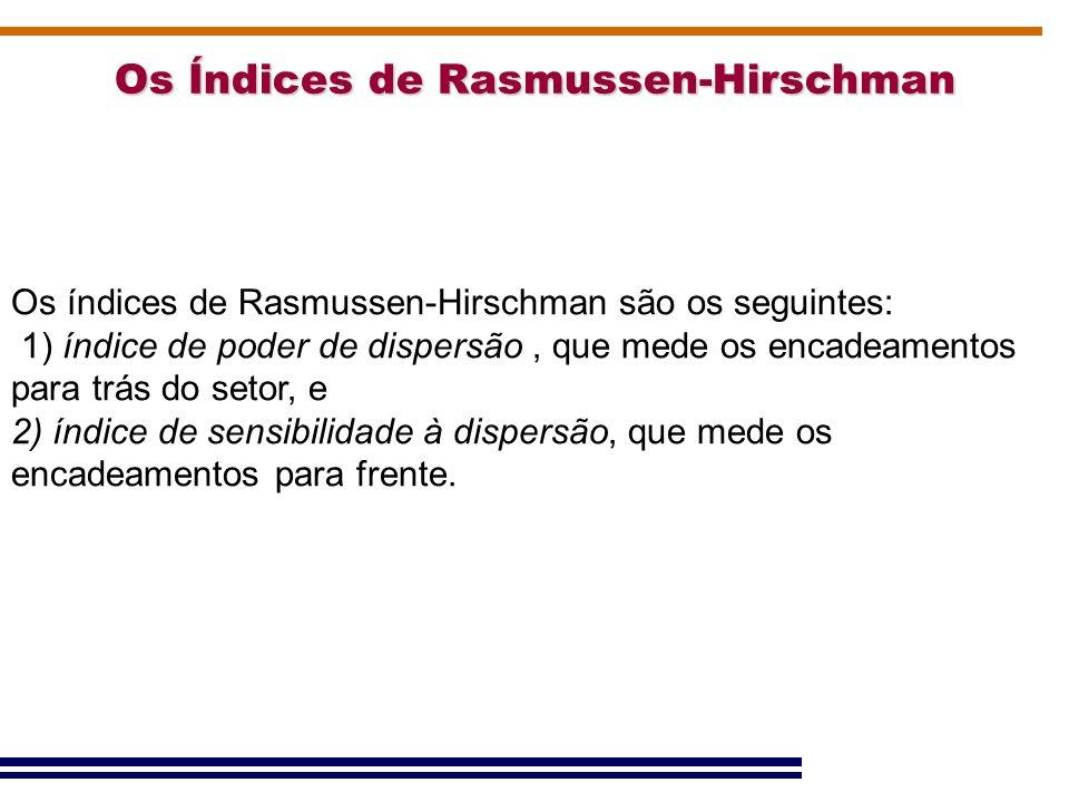 Os Índices de Rasmussen-Hirschman