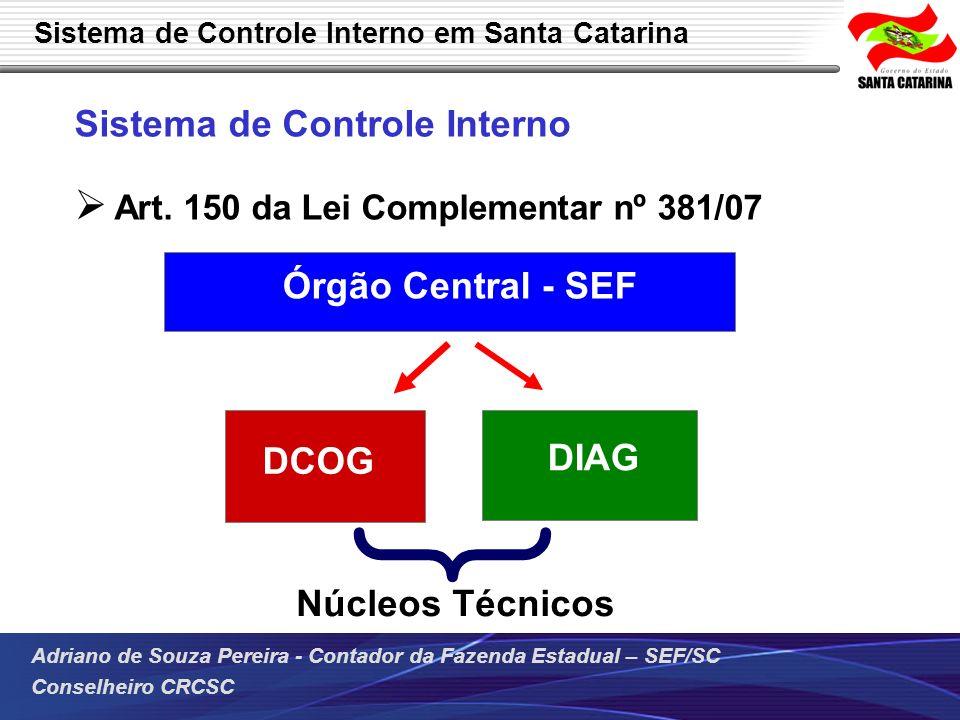 Sistema de Controle Interno em Santa Catarina