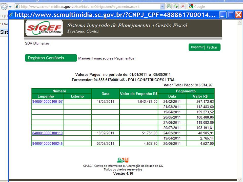 www.transparencia.sc.gov.br www.prestandocontas.sc.gov.br