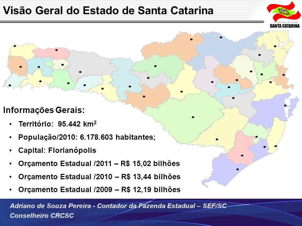 Visão Geral do Estado de Santa Catarina