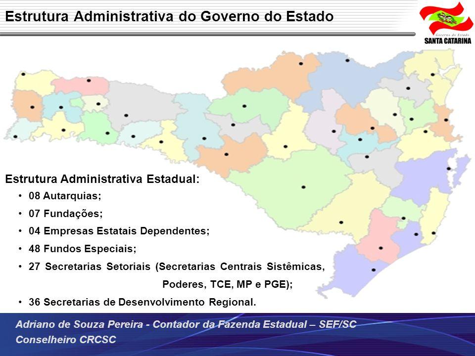 Estrutura Administrativa do Governo do Estado