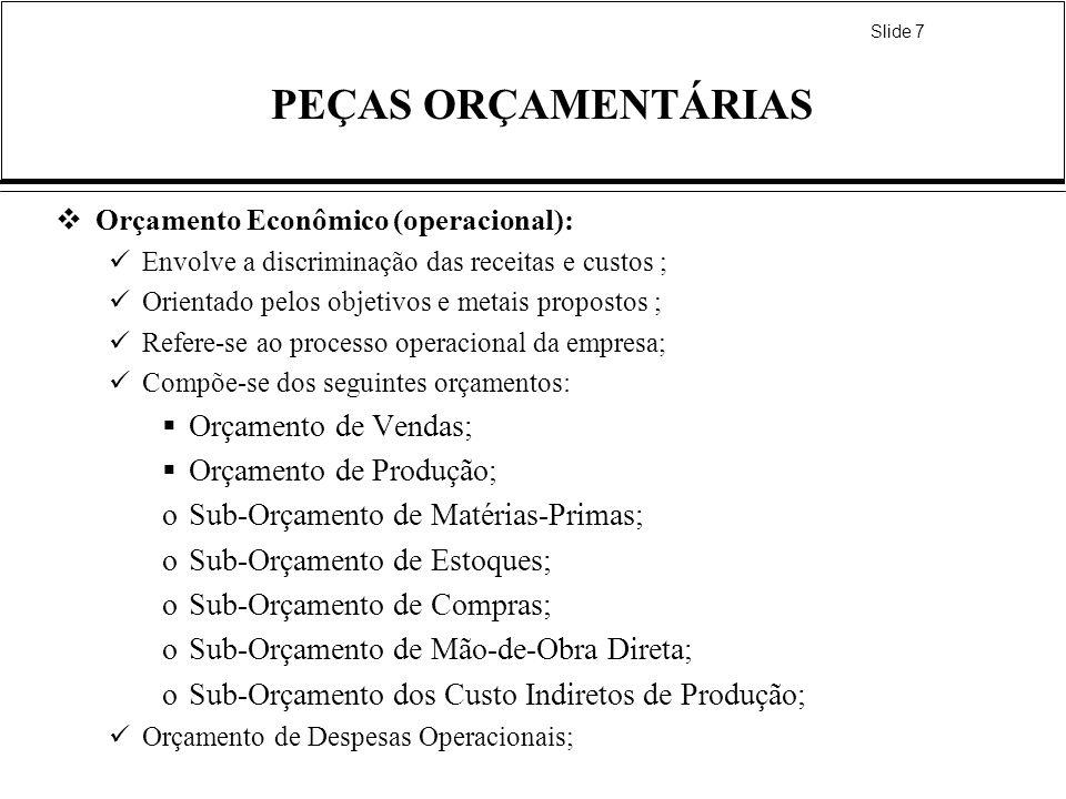 PEÇAS ORÇAMENTÁRIAS Orçamento de Vendas; Orçamento de Produção;