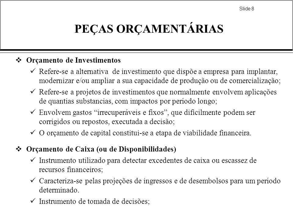 PEÇAS ORÇAMENTÁRIAS Orçamento de Investimentos
