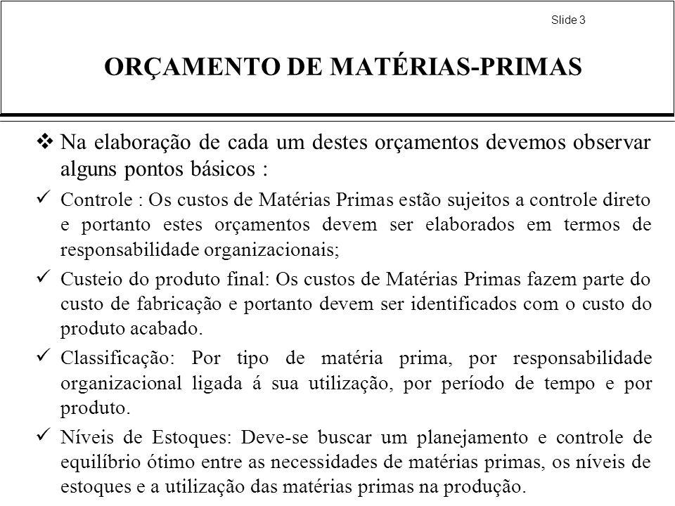 ORÇAMENTO DE MATÉRIAS-PRIMAS