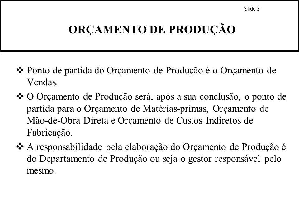 ORÇAMENTO DE PRODUÇÃOPonto de partida do Orçamento de Produção é o Orçamento de Vendas.