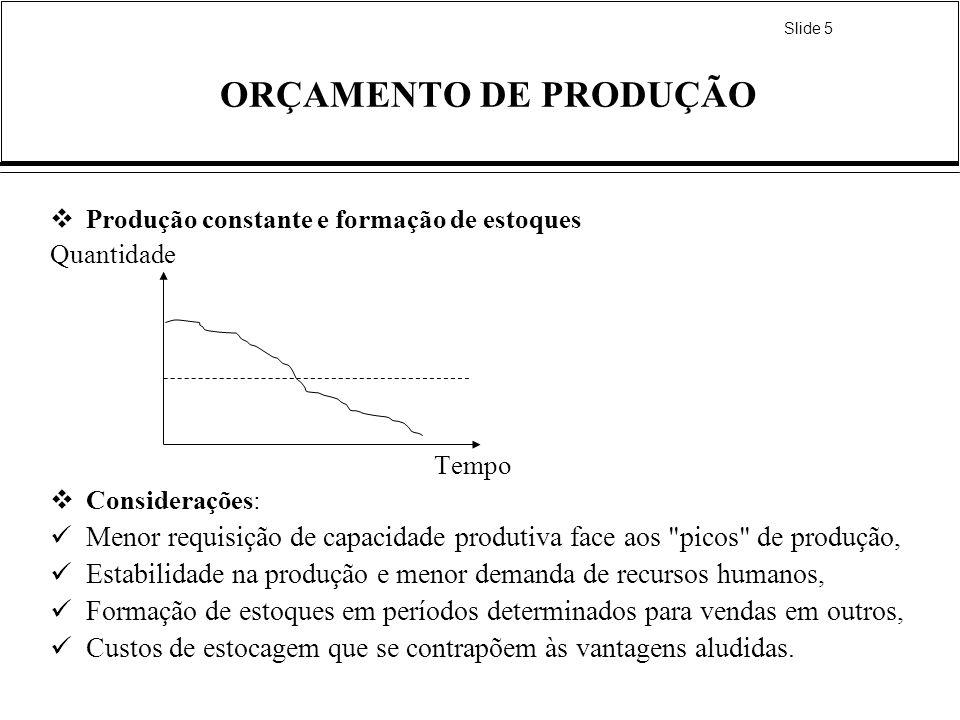 ORÇAMENTO DE PRODUÇÃO Produção constante e formação de estoques. Quantidade. Tempo. Considerações:
