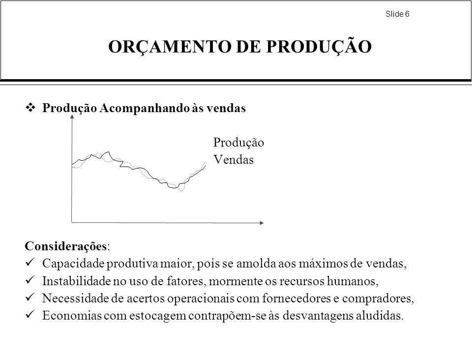 ORÇAMENTO DE PRODUÇÃO Produção Acompanhando às vendas Produção Vendas