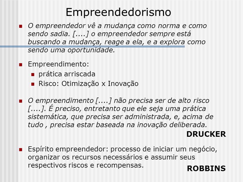 Empreendedorismo DRUCKER ROBBINS