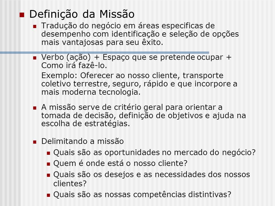 Definição da Missão Tradução do negócio em áreas especificas de desempenho com identificação e seleção de opções mais vantajosas para seu êxito.