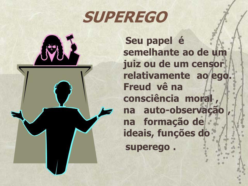SUPEREGO