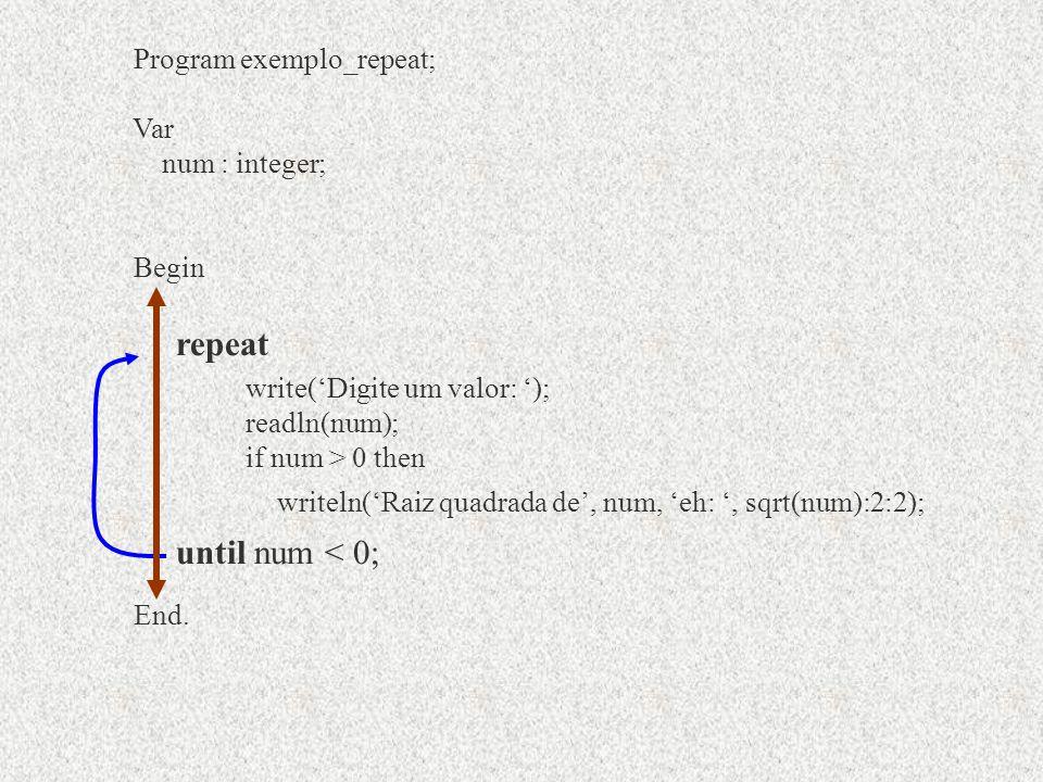repeat until num < 0; Program exemplo_repeat; Var num : integer;