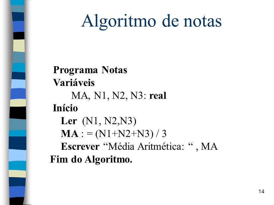 Algoritmo de notas Programa Notas Variáveis MA, N1, N2, N3: real