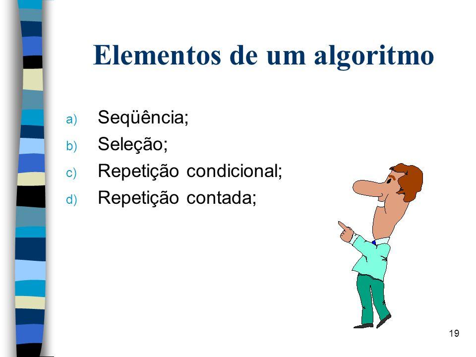 Elementos de um algoritmo