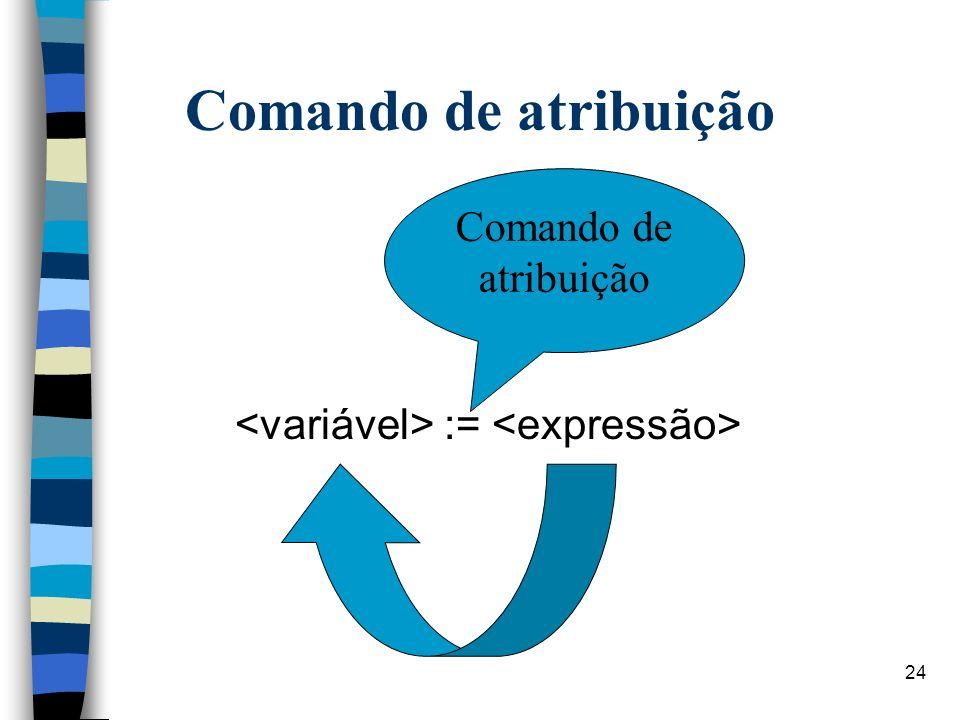 <variável> := <expressão>