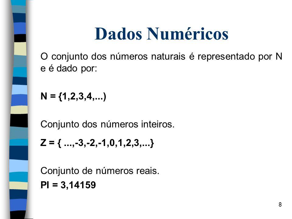Dados Numéricos O conjunto dos números naturais é representado por N e é dado por: N = {1,2,3,4,...)