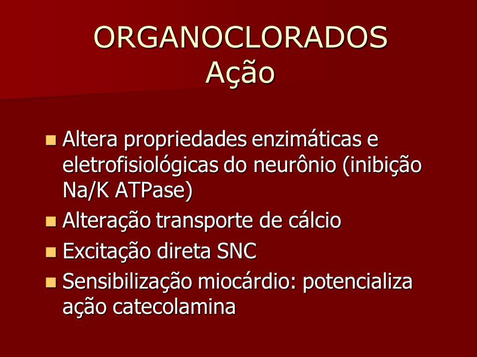 ORGANOCLORADOS AçãoAltera propriedades enzimáticas e eletrofisiológicas do neurônio (inibição Na/K ATPase)