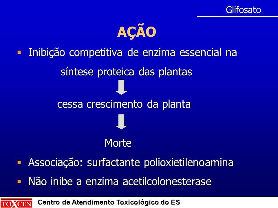 AÇÃO Inibição competitiva de enzima essencial na