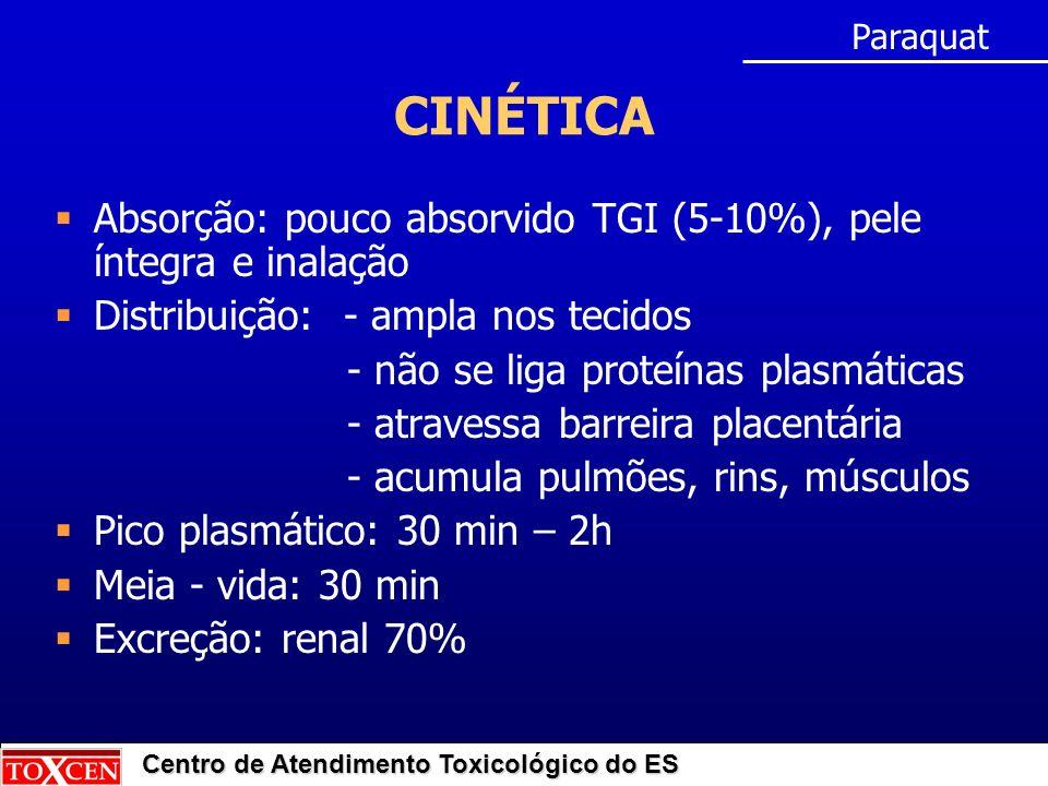 Paraquat CINÉTICA. Absorção: pouco absorvido TGI (5-10%), pele íntegra e inalação. Distribuição: - ampla nos tecidos.
