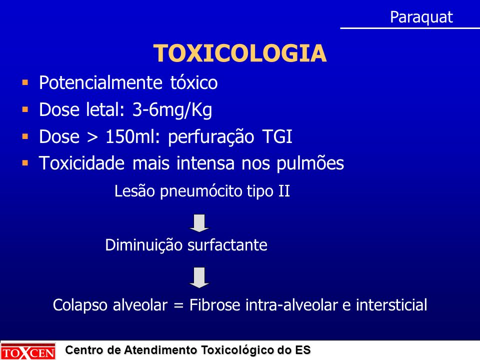 Colapso alveolar = Fibrose intra-alveolar e intersticial