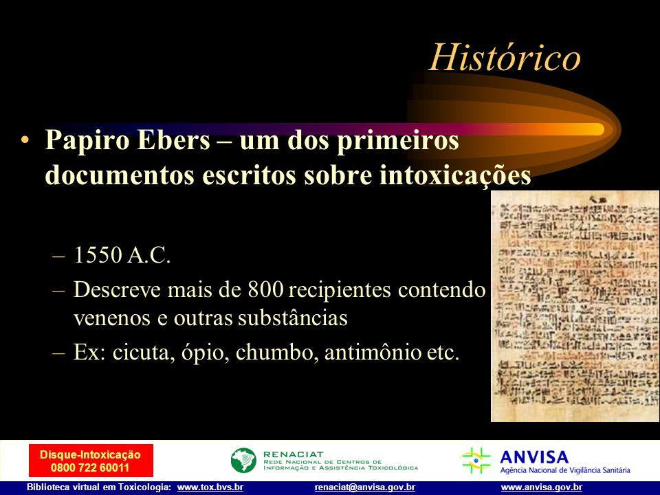 HistóricoPapiro Ebers – um dos primeiros documentos escritos sobre intoxicações. 1550 A.C.