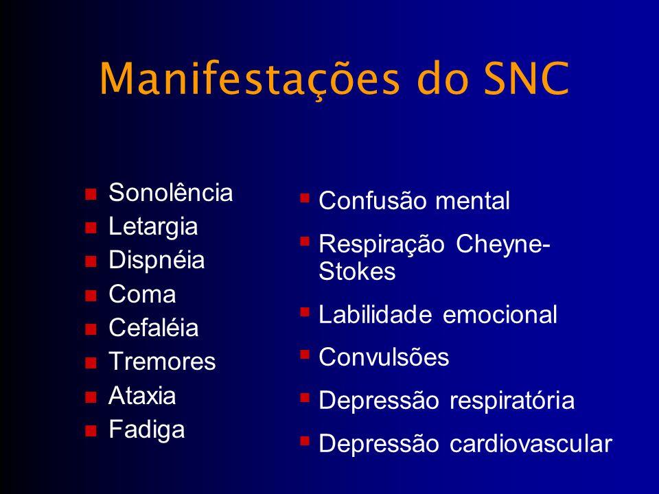 Manifestações do SNC Sonolência Confusão mental Letargia