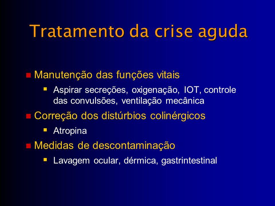 Tratamento da crise aguda