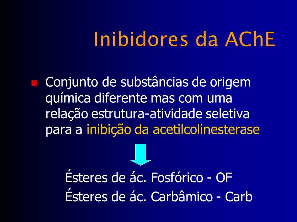 Inibidores da AChE