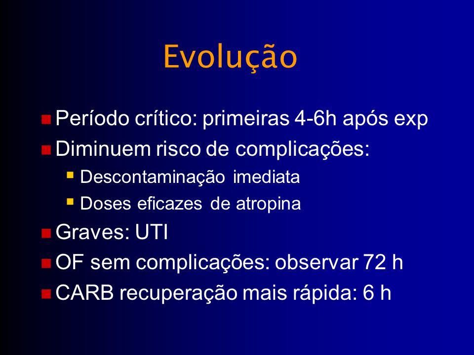 Evolução Período crítico: primeiras 4-6h após exp