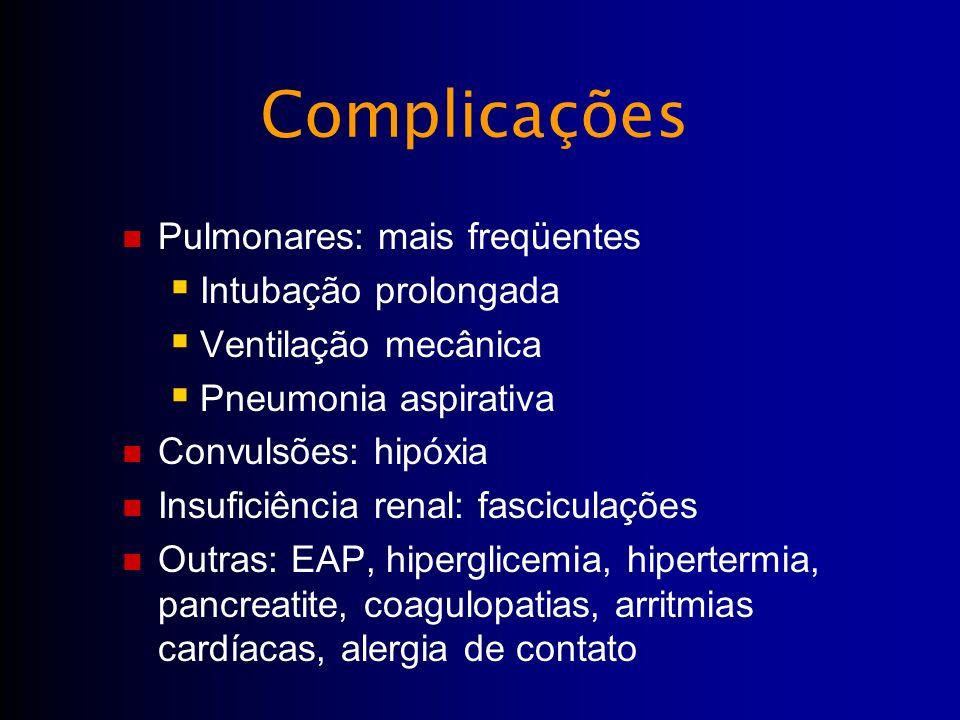 Complicações Pulmonares: mais freqüentes Intubação prolongada