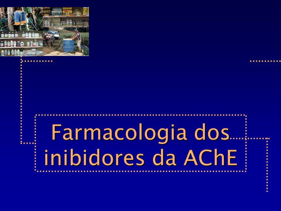 Farmacologia dos inibidores da AChE