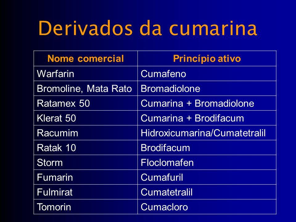 Derivados da cumarina Nome comercial Princípio ativo Warfarin Cumafeno