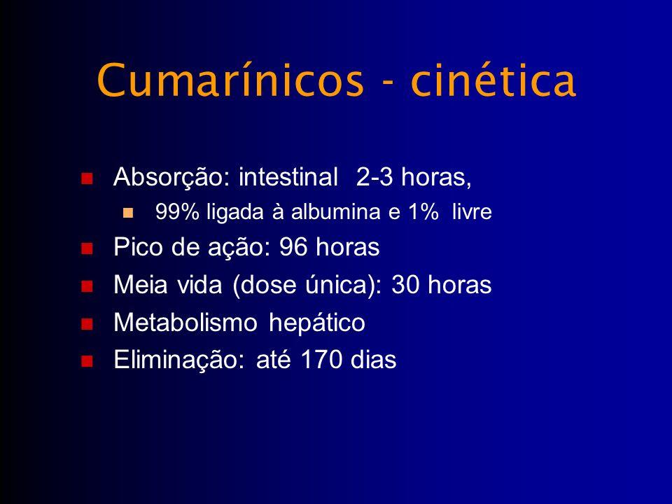 Cumarínicos - cinética