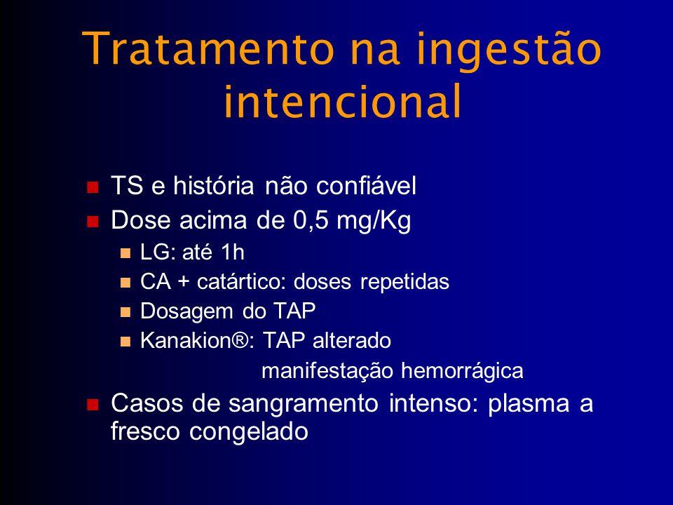Tratamento na ingestão intencional