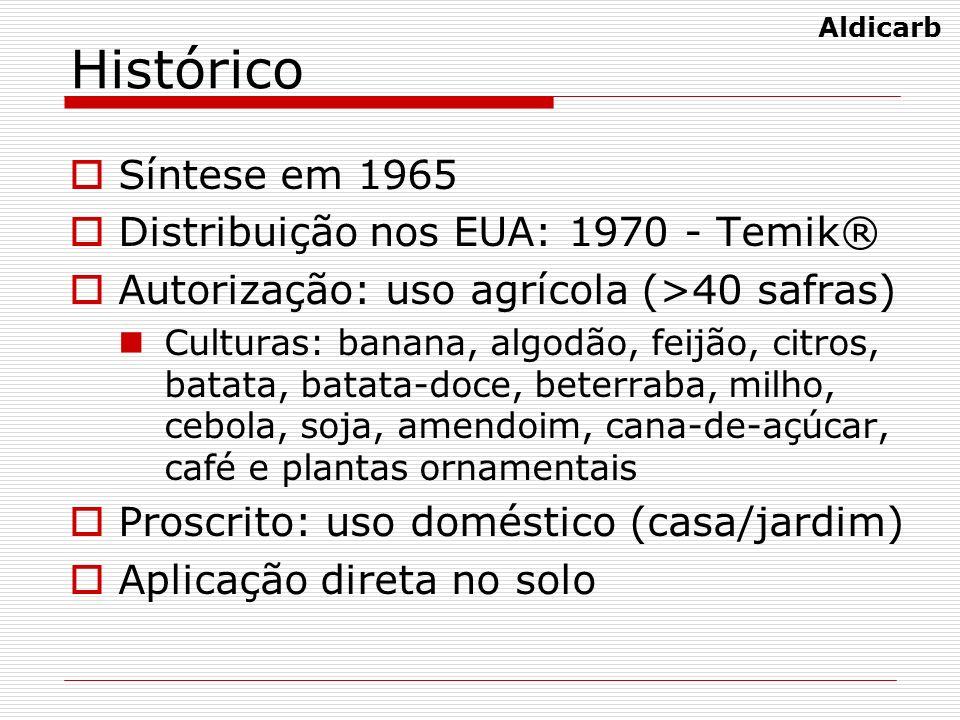 Histórico Síntese em 1965 Distribuição nos EUA: 1970 - Temik®