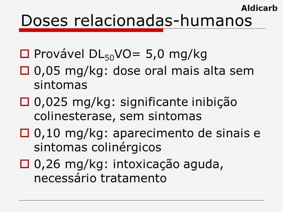 Doses relacionadas-humanos
