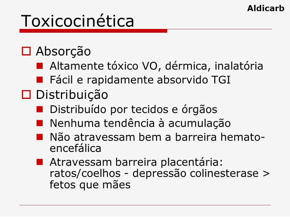 Toxicocinética Absorção Distribuição