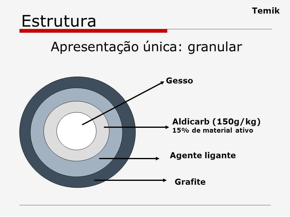 Apresentação única: granular