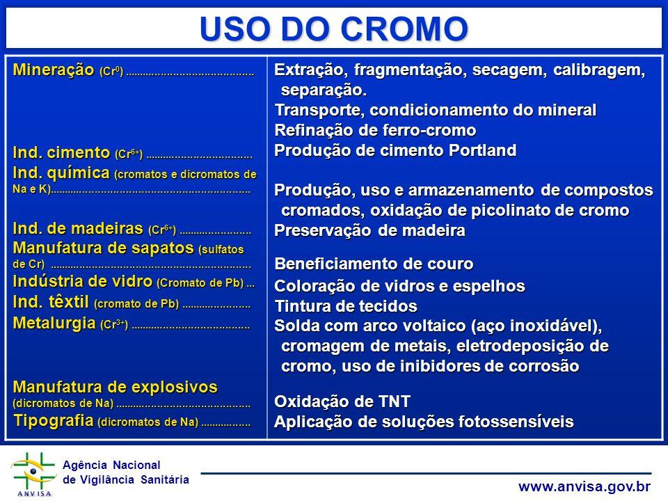 USO DO CROMO Ind. têxtil (cromato de Pb) .......................