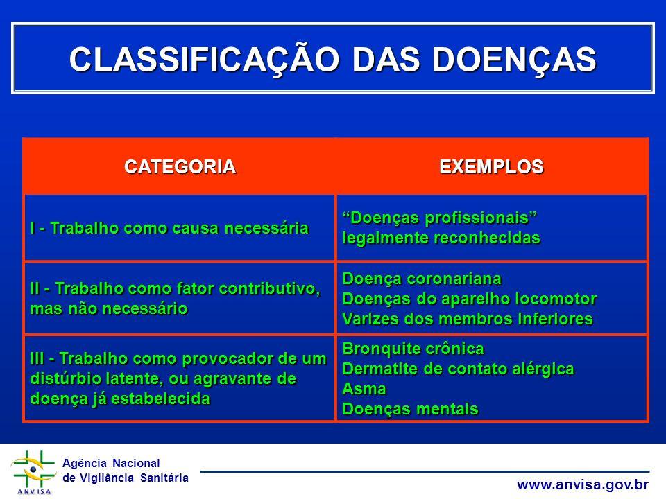 CLASSIFICAÇÃO DAS DOENÇAS