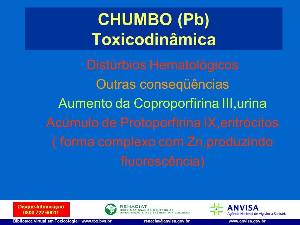 CHUMBO (Pb) Toxicodinâmica