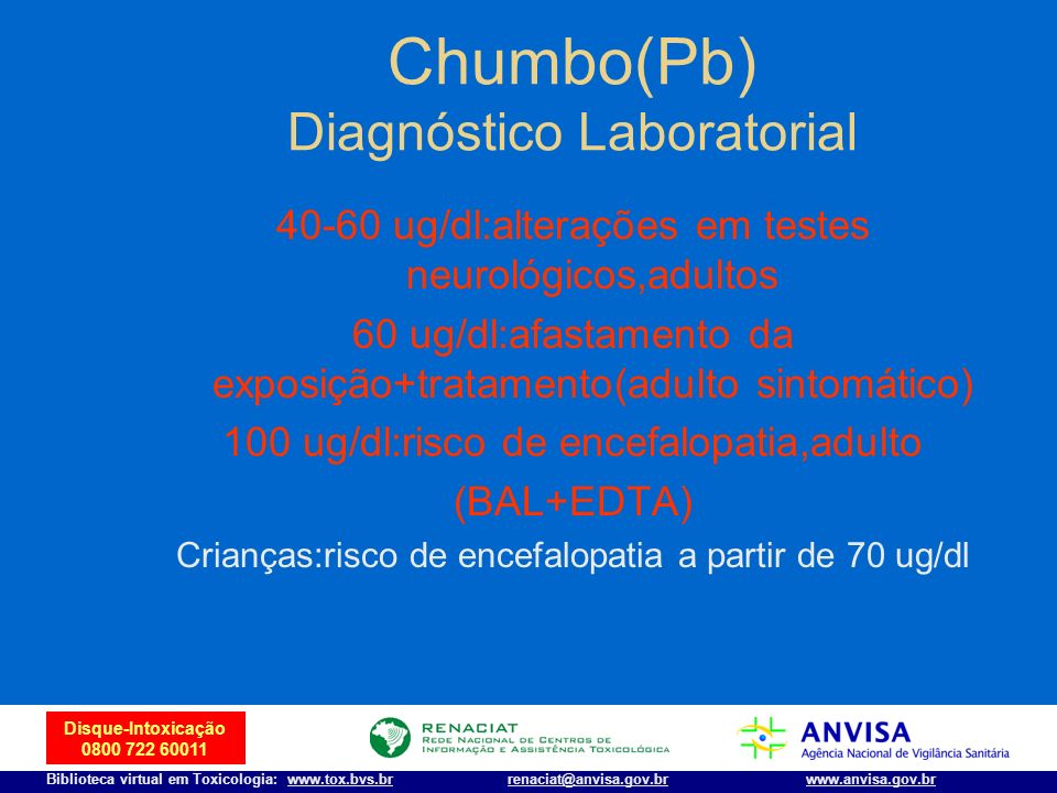 Chumbo(Pb) Diagnóstico Laboratorial