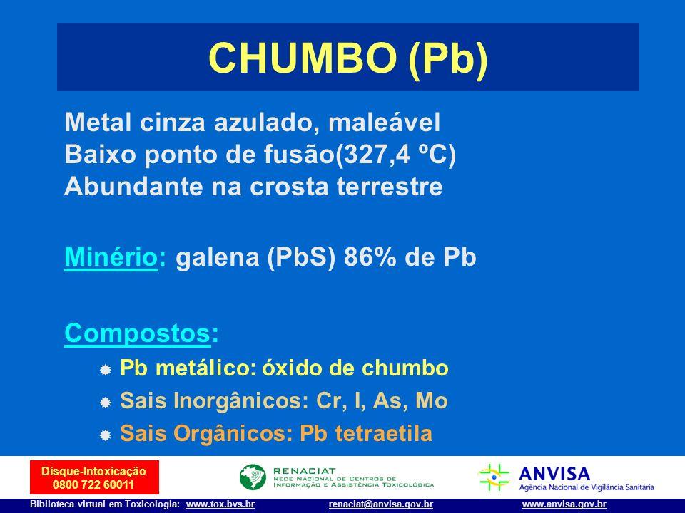 CHUMBO (Pb) Metal cinza azulado, maleável