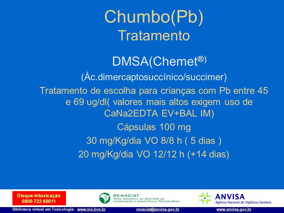Chumbo(Pb) Tratamento