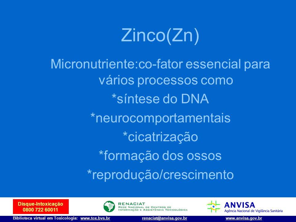 Zinco(Zn) Micronutriente:co-fator essencial para vários processos como