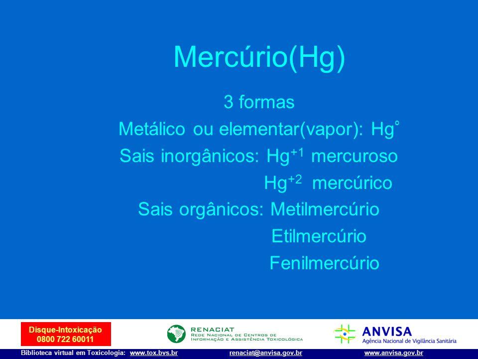 Mercúrio(Hg) 3 formas Metálico ou elementar(vapor): Hgº