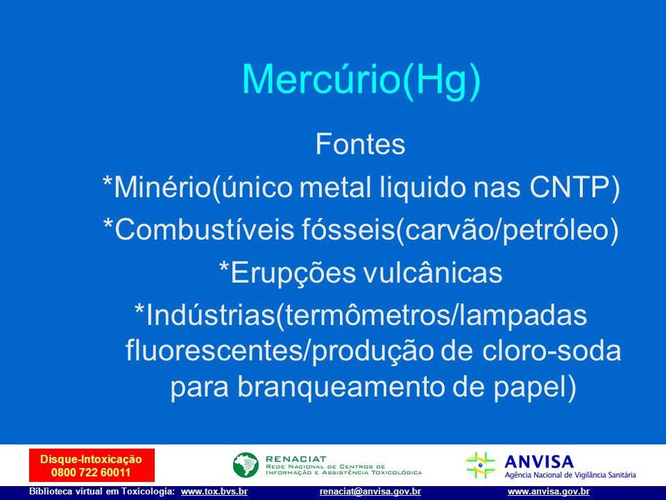 Mercúrio(Hg) Fontes *Minério(único metal liquido nas CNTP)